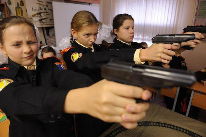 военные училища фсб после 11 класса транспорт